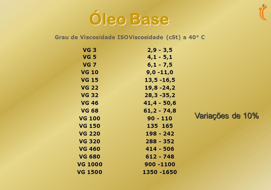 Óleo Base Base mineral: Parafinica Nafténica Base sintética: Polialfaolefina (PAO) Poliglicol Ester Silicone