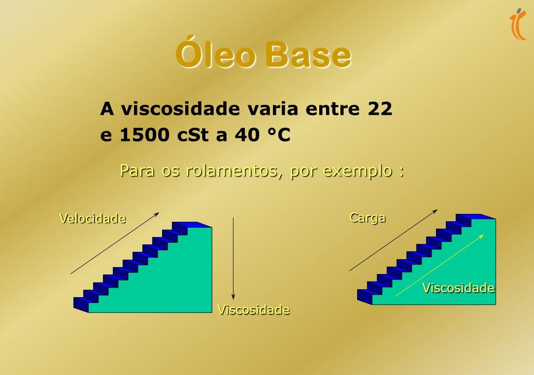 Óleo Base Grau de Viscosidade ISOViscosidade (cSt) a 40° C VG 32,9 - 3,5 VG 54,1 - 5,1 VG 76,1 - 7,5 VG 109,0 -11,0 VG 1513,5 -16,5 VG 2219,8 -24,2 VG