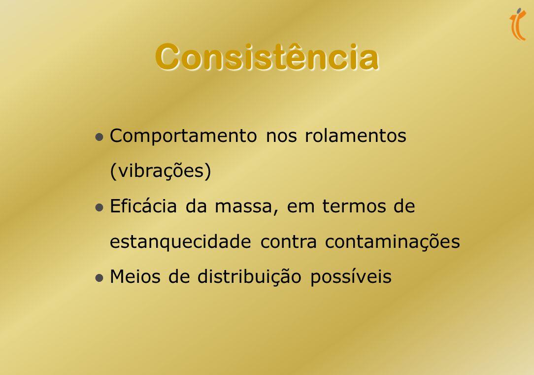 Consistência h [ mm / 10 ] h 000 0001236... O grau NLGI Consistência Penetração a 25 °C NLGI(em 1/10 de mm) 000445 / 475 00400 / 430 0355 / 385 1310 /