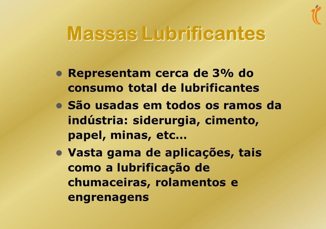 Resumo Resumo Definição Composição de uma massa lubrificante Óleo base: tipo, viscosidade, influência Espessante: consistência, natureza, tipo, influê