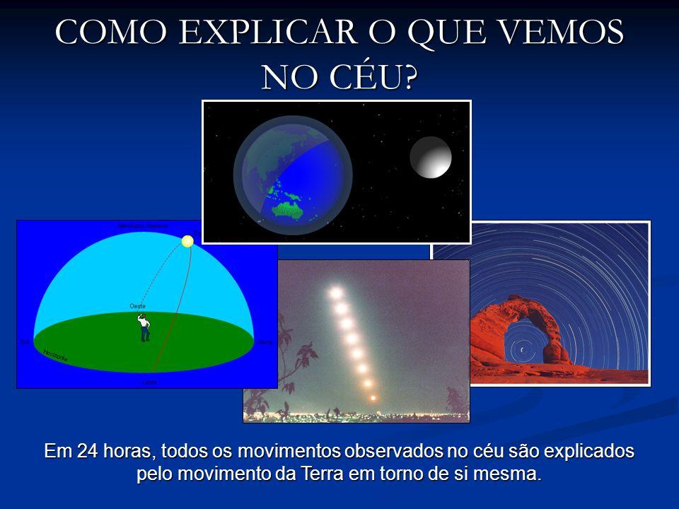 COMO EXPLICAR O QUE VEMOS NO CÉU? Em 24 horas, todos os movimentos observados no céu são explicados pelo movimento da Terra em torno de si mesma.