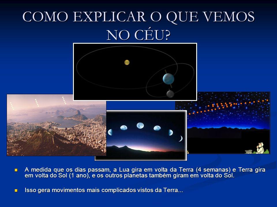 COMO EXPLICAR O QUE VEMOS NO CÉU? A medida que os dias passam, a Lua gira em volta da Terra (4 semanas) e Terra gira em volta do Sol (1 ano), e os out