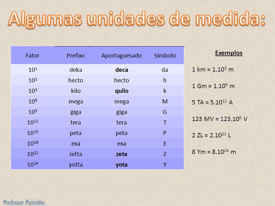Exemplos 1 km = 1.10 3 m 1 Gm = 1.10 9 m 5 TA = 5.10 12 A 123 MV = 123.10 6 V 2 ZL = 2.10 21 L 8 Ym = 8.10 24 m
