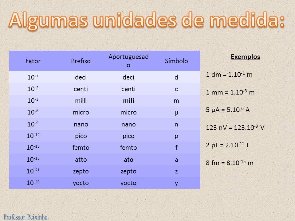Exemplos 1 dm = 1.10 -1 m 1 mm = 1.10 -3 m 5 µA = 5.10 -6 A 123 nV = 123.10 -9 V 2 pL = 2.10 -12 L 8 fm = 8.10 -15 m FatorPrefixo Aportuguesad o Símbo