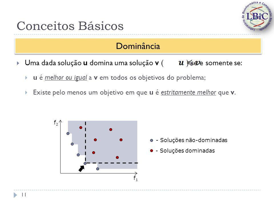 Conceitos Básicos Uma dada solução u domina uma solução v ( ) se e somente se: u é melhor ou igual a v em todos os objetivos do problema; Existe pelo menos um objetivo em que u é estritamente melhor que v.