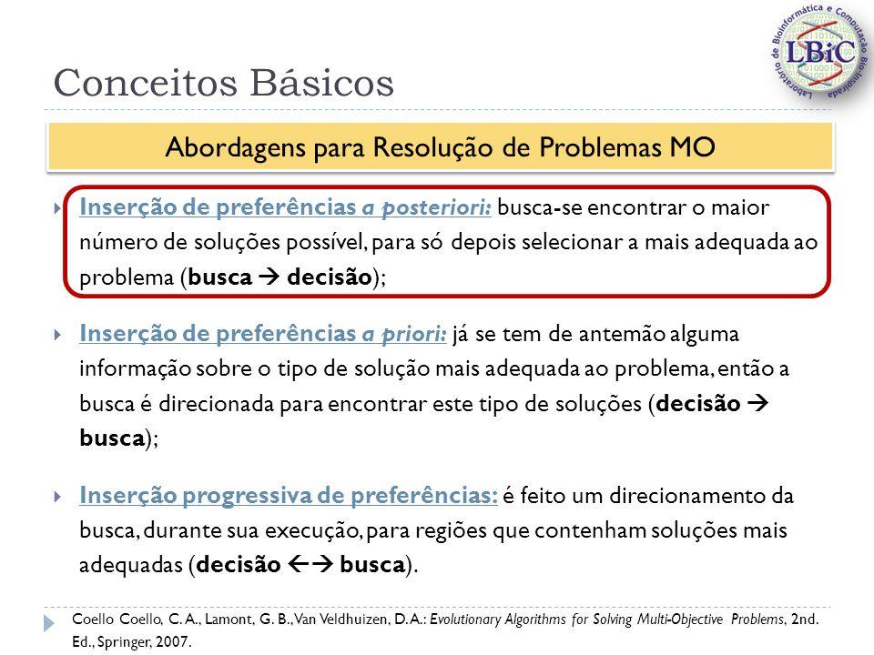 Conceitos Básicos Inserção de preferências a posteriori: busca-se encontrar o maior número de soluções possível, para só depois selecionar a mais adequada ao problema (busca decisão); Inserção de preferências a priori: já se tem de antemão alguma informação sobre o tipo de solução mais adequada ao problema, então a busca é direcionada para encontrar este tipo de soluções (decisão busca); Inserção progressiva de preferências: é feito um direcionamento da busca, durante sua execução, para regiões que contenham soluções mais adequadas (decisão busca).
