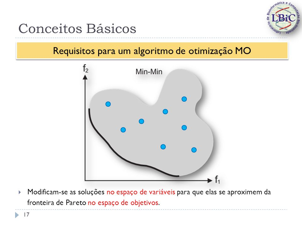 Conceitos Básicos Modificam-se as soluções no espaço de variáveis para que elas se aproximem da fronteira de Pareto no espaço de objetivos.