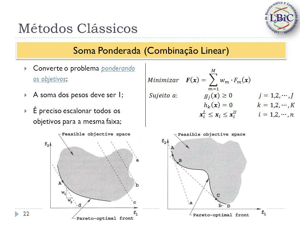 Métodos Clássicos Soma Ponderada (Combinação Linear) Converte o problema ponderando os objetivos; A soma dos pesos deve ser 1; É preciso escalonar todos os objetivos para a mesma faixa; 22