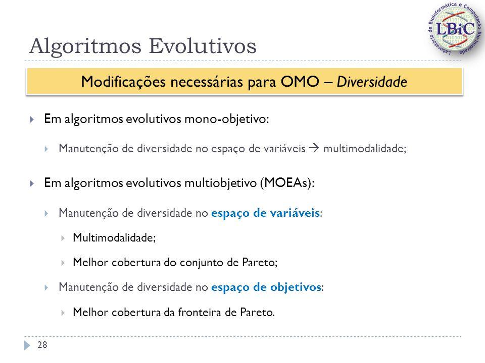 Algoritmos Evolutivos Em algoritmos evolutivos mono-objetivo: Manutenção de diversidade no espaço de variáveis multimodalidade; Em algoritmos evolutivos multiobjetivo (MOEAs): Manutenção de diversidade no espaço de variáveis: Multimodalidade; Melhor cobertura do conjunto de Pareto; Manutenção de diversidade no espaço de objetivos: Melhor cobertura da fronteira de Pareto.