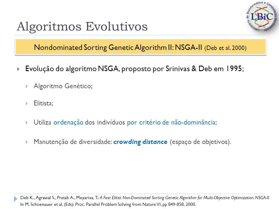 Algoritmos Evolutivos Evolução do algoritmo NSGA, proposto por Srinivas & Deb em 1995; Algoritmo Genético; Elitista; Utiliza ordenação dos indivíduos por critério de não-dominância; Manutenção de diversidade: crowding distance (espaço de objetivos).