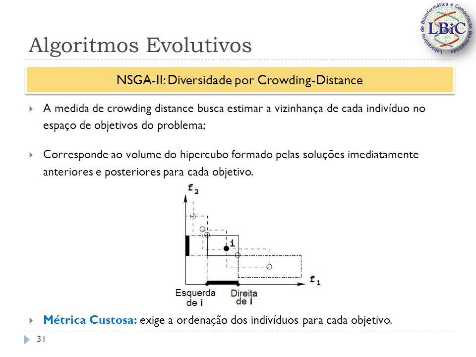 Algoritmos Evolutivos A medida de crowding distance busca estimar a vizinhança de cada indivíduo no espaço de objetivos do problema; Corresponde ao volume do hipercubo formado pelas soluções imediatamente anteriores e posteriores para cada objetivo.