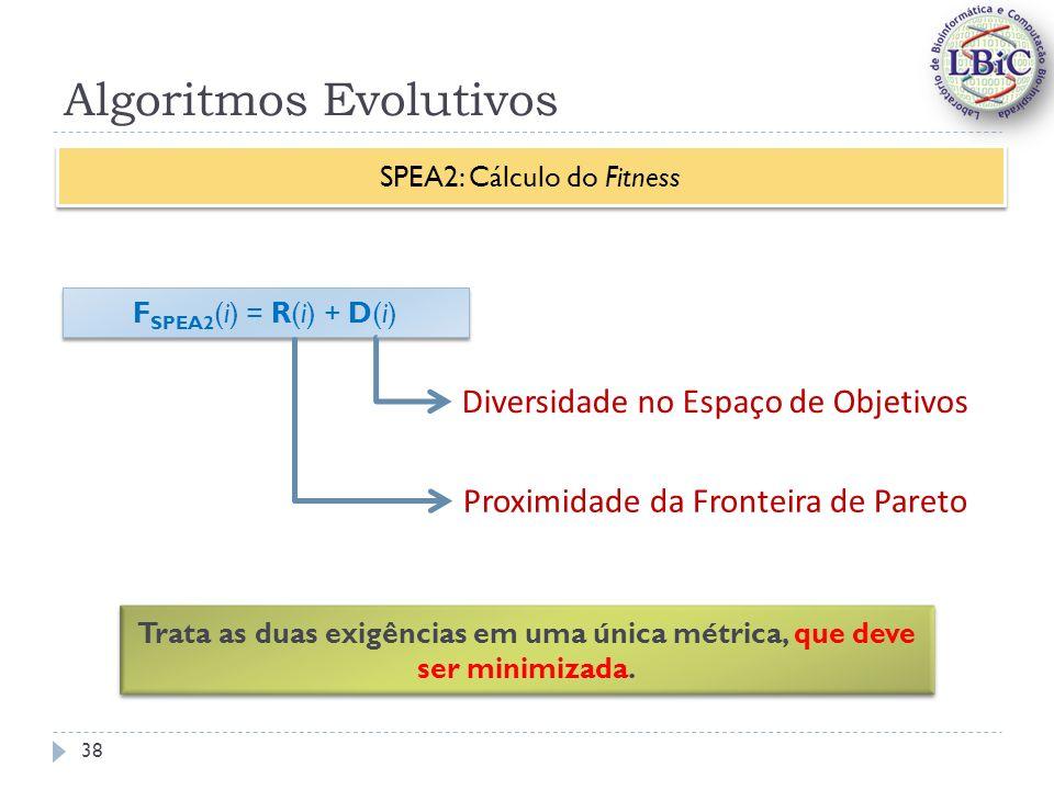 Algoritmos Evolutivos SPEA2: Cálculo do Fitness F SPEA2 (i) = R(i) + D(i) Proximidade da Fronteira de Pareto Diversidade no Espaço de Objetivos Trata as duas exigências em uma única métrica, que deve ser minimizada.