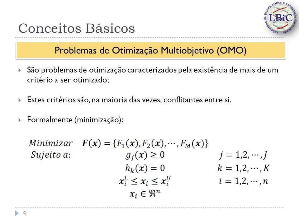 Conceitos Básicos São problemas de otimização caracterizados pela existência de mais de um critério a ser otimizado; Estes critérios são, na maioria das vezes, conflitantes entre si.