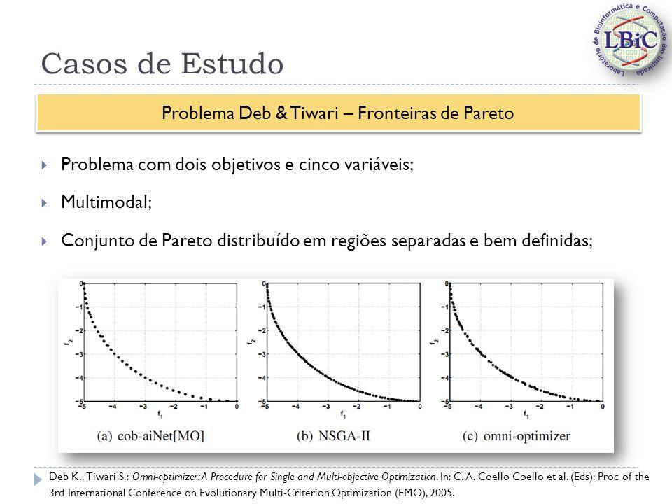 Casos de Estudo Problema com dois objetivos e cinco variáveis; Multimodal; Conjunto de Pareto distribuído em regiões separadas e bem definidas; Problema Deb & Tiwari – Fronteiras de Pareto Deb K., Tiwari S.: Omni-optimizer: A Procedure for Single and Multi-objective Optimization.