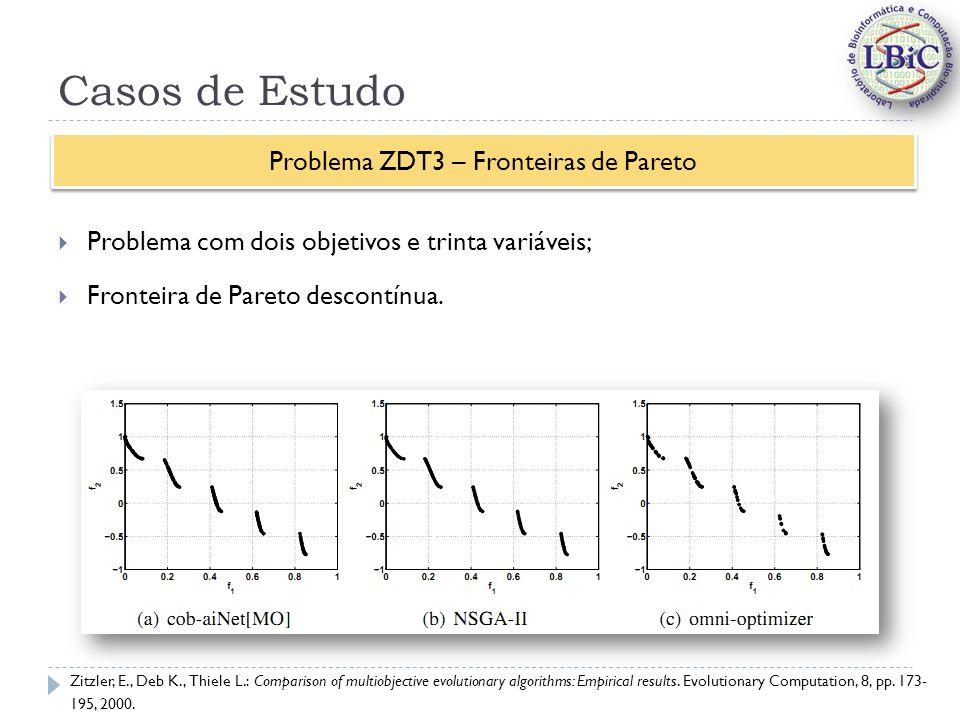 Casos de Estudo Problema com dois objetivos e trinta variáveis; Fronteira de Pareto descontínua.