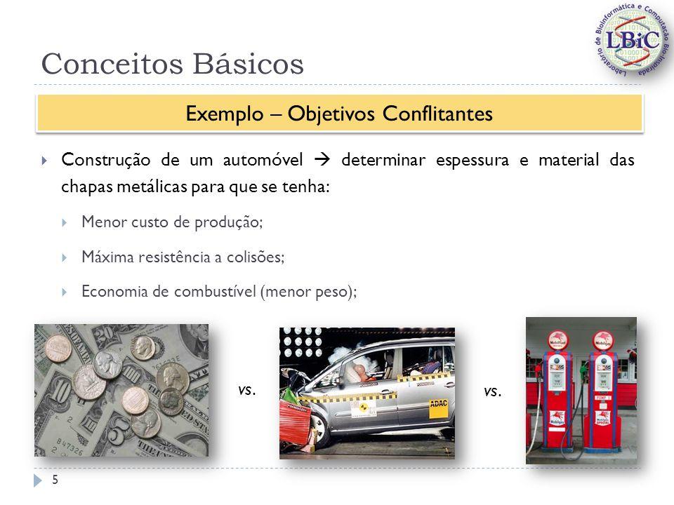 Conceitos Básicos Ótimo corresponde às soluções extremas (mínimas ou máximas) da função-objetivo do problema em questão; Otimização Mono-Objetivo 6