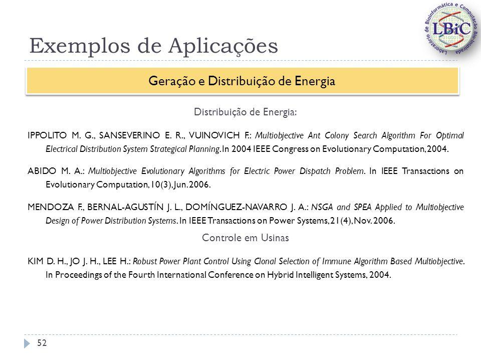 Exemplos de Aplicações Distribuição de Energia: IPPOLITO M.