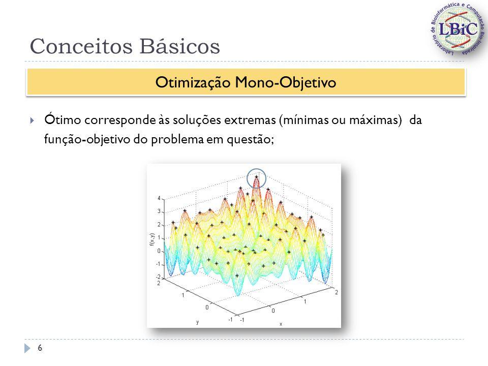 Outras Referências COELLO COELLO, C.A., LAMONT, G.
