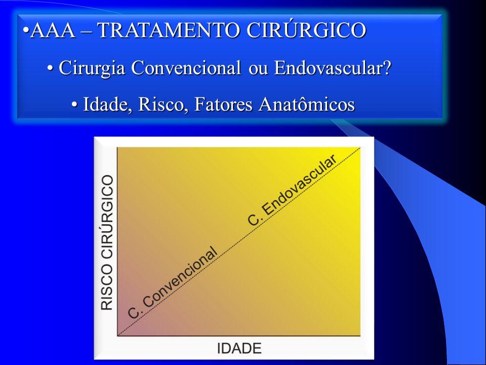 AAA – TRATAMENTO CIRÚRGICO AAA – TRATAMENTO CIRÚRGICO Cirurgia Convencional ou Endovascular.