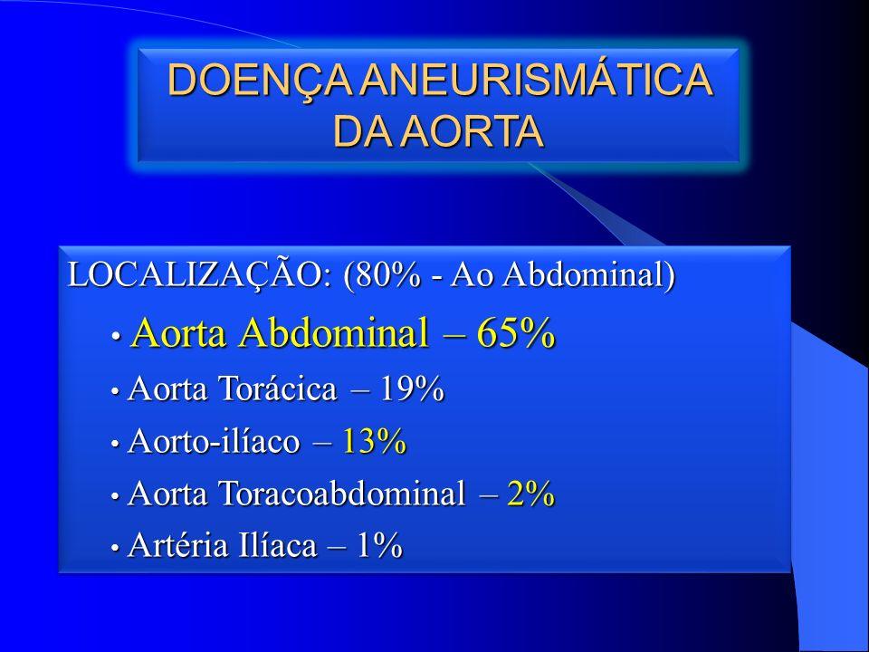 DOENÇA ANEURISMÁTICA DA AORTA LOCALIZAÇÃO: (80% - Ao Abdominal) Aorta Abdominal – 65% Aorta Abdominal – 65% Aorta Torácica – 19% Aorta Torácica – 19% Aorto-ilíaco – 13% Aorto-ilíaco – 13% Aorta Toracoabdominal – 2% Aorta Toracoabdominal – 2% Artéria Ilíaca – 1% Artéria Ilíaca – 1% LOCALIZAÇÃO: (80% - Ao Abdominal) Aorta Abdominal – 65% Aorta Abdominal – 65% Aorta Torácica – 19% Aorta Torácica – 19% Aorto-ilíaco – 13% Aorto-ilíaco – 13% Aorta Toracoabdominal – 2% Aorta Toracoabdominal – 2% Artéria Ilíaca – 1% Artéria Ilíaca – 1%