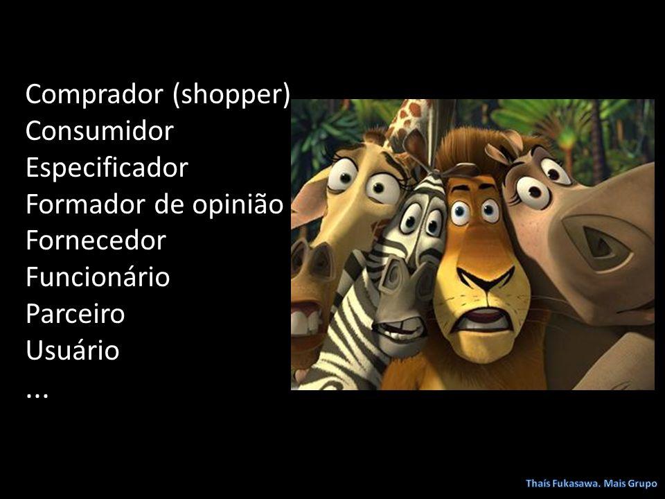 Comprador (shopper) Consumidor Especificador Formador de opinião Fornecedor Funcionário Parceiro Usuário...