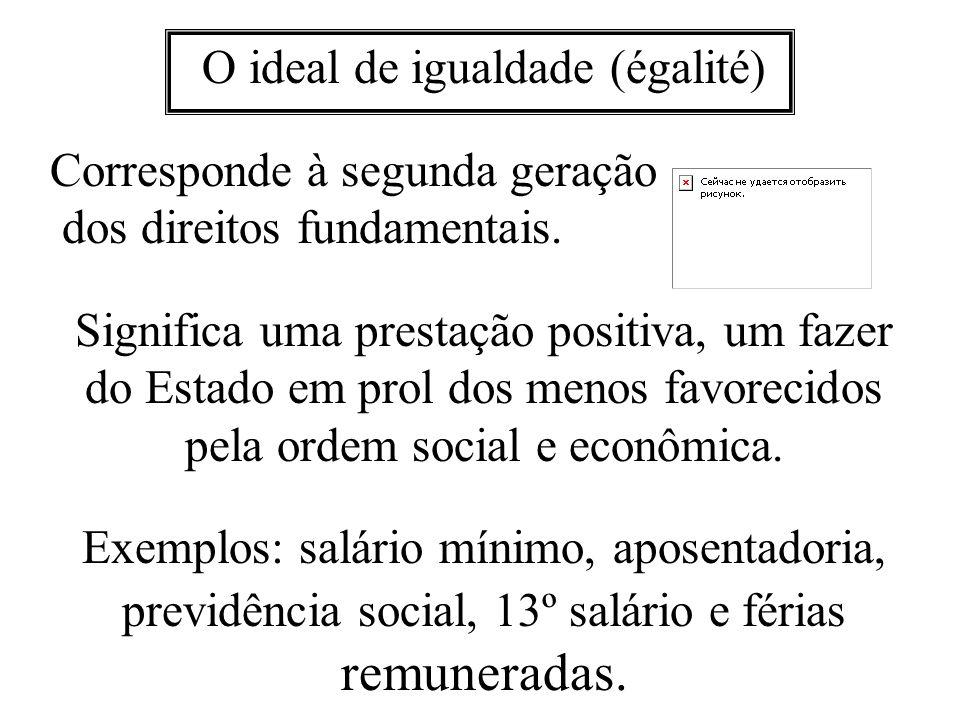 O ideal de igualdade (égalité) Corresponde à segunda geração dos direitos fundamentais. Significa uma prestação positiva, um fazer do Estado em prol d