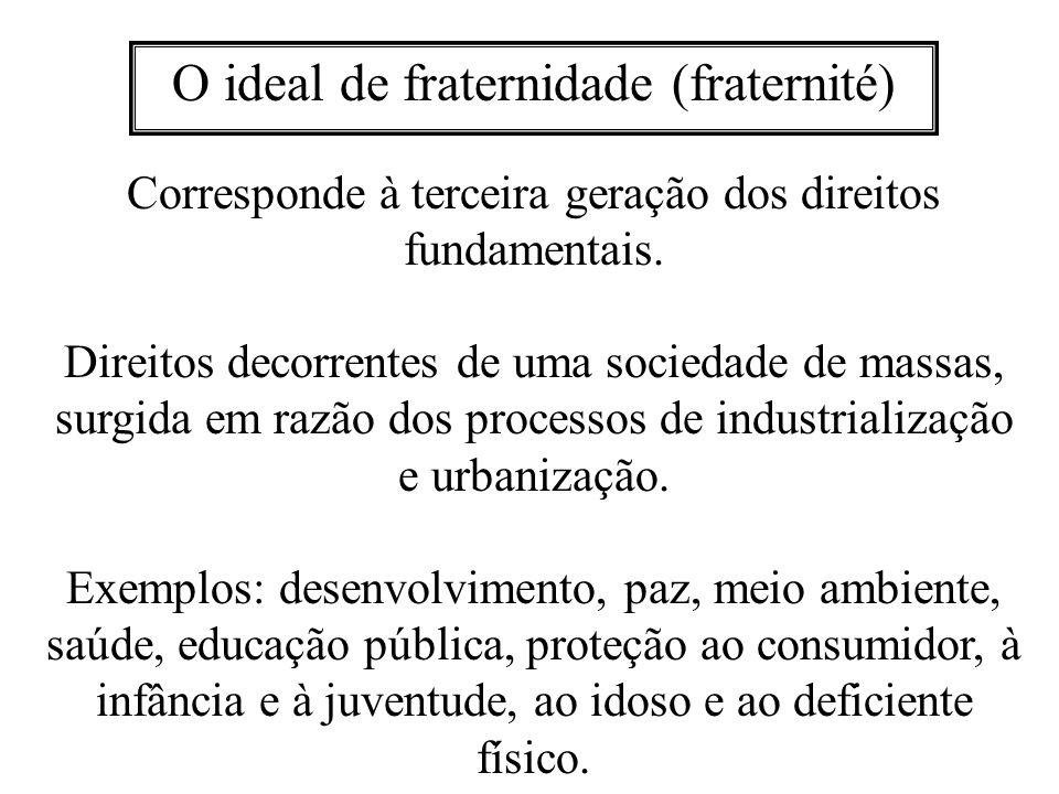 O ideal de fraternidade (fraternité) Corresponde à terceira geração dos direitos fundamentais. Direitos decorrentes de uma sociedade de massas, surgid