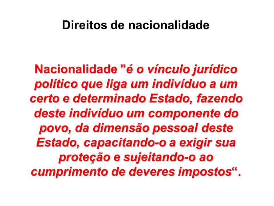 Direitos de nacionalidade Nacionalidade