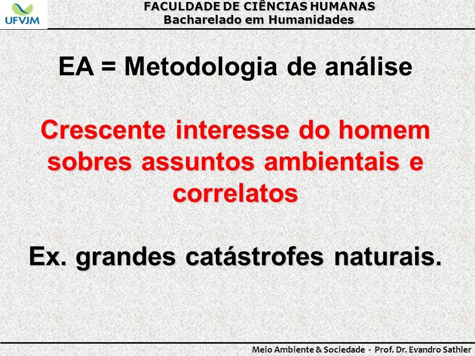 FACULDADE DE CIÊNCIAS HUMANAS Bacharelado em Humanidades Meio Ambiente & Sociedade - Prof. Dr. Evandro Sathler EA = Metodologia de análise Crescente i
