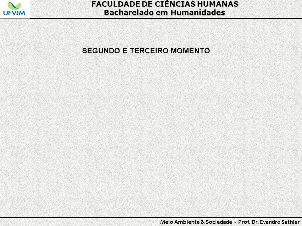 FACULDADE DE CIÊNCIAS HUMANAS Bacharelado em Humanidades Meio Ambiente & Sociedade - Prof. Dr. Evandro Sathler SEGUNDO E TERCEIRO MOMENTO