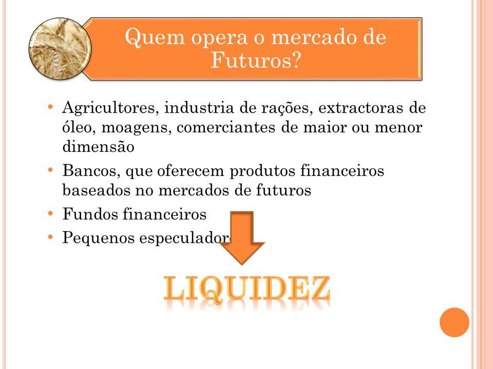 Quem opera o mercado de Futuros.