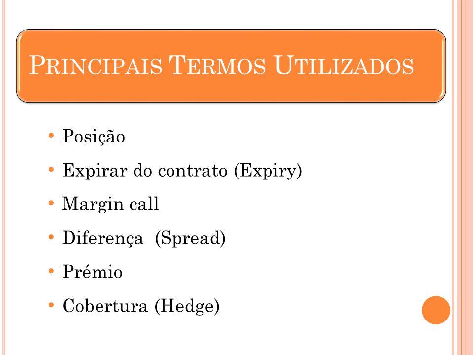 Posição Expirar do contrato (Expiry) Margin call Diferença (Spread) Prémio Cobertura (Hedge) P RINCIPAIS T ERMOS U TILIZADOS