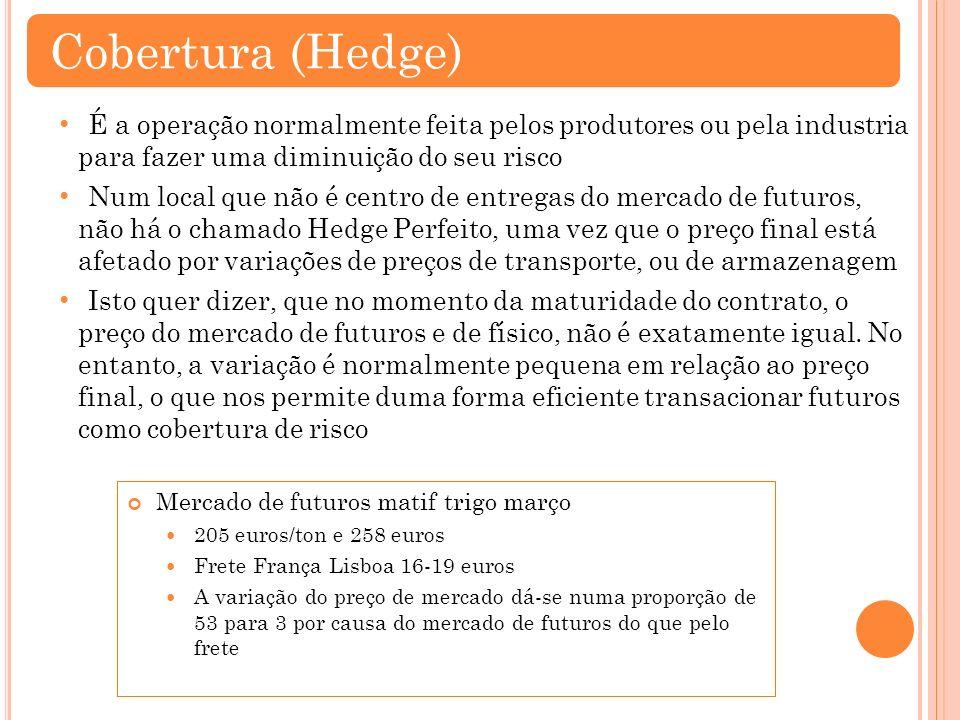Mercado de futuros matif trigo março 205 euros/ton e 258 euros Frete França Lisboa 16-19 euros A variação do preço de mercado dá-se numa proporção de 53 para 3 por causa do mercado de futuros do que pelo frete Cobertura (Hedge) É a operação normalmente feita pelos produtores ou pela industria para fazer uma diminuição do seu risco Num local que não é centro de entregas do mercado de futuros, não há o chamado Hedge Perfeito, uma vez que o preço final está afetado por variações de preços de transporte, ou de armazenagem Isto quer dizer, que no momento da maturidade do contrato, o preço do mercado de futuros e de físico, não é exatamente igual.