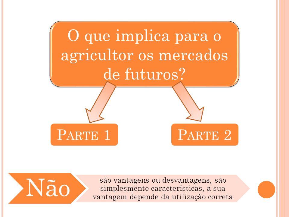 Não são vantagens ou desvantagens, são simplesmente características, a sua vantagem depende da utilização correta O que implica para o agricultor os mercados de futuros.