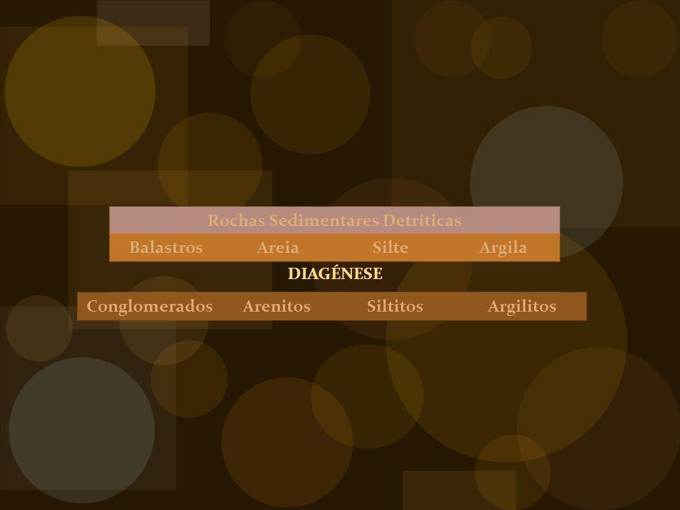 Rochas Sedimentares Detríticas BalastrosAreiaSilteArgila DIAGÉNESE ConglomeradosArenitosSiltitosArgilitos