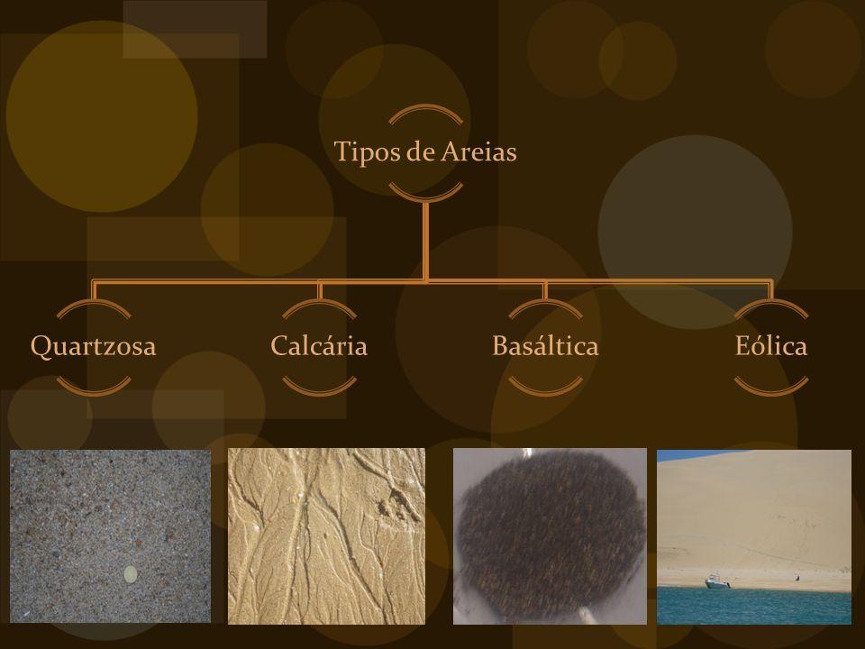 Tipos de Areias QuartzosaCalcáriaBasálticaEólica