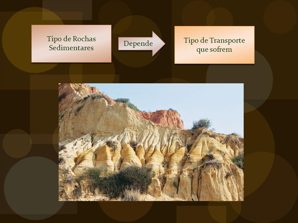 Tipo de Rochas Sedimentares Depende Tipo de Transporte que sofrem