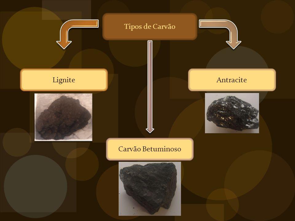 Tipos de Carvão LigniteAntracite Carvão Betuminoso