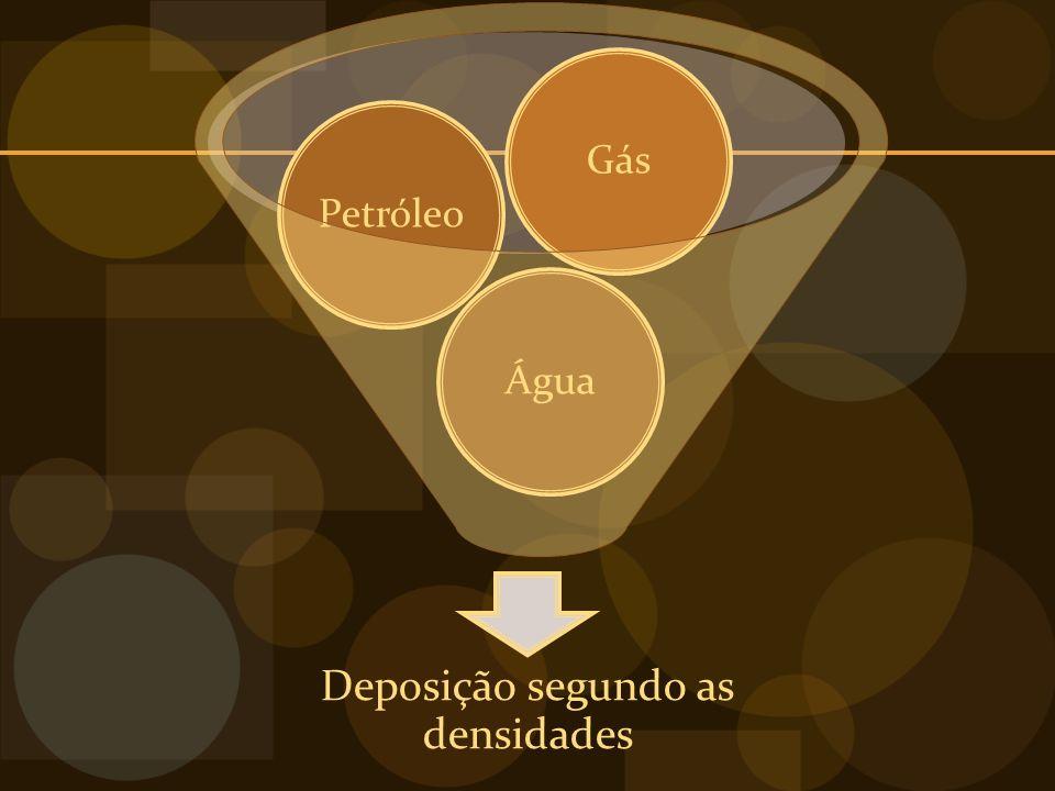 Deposição segundo as densidades ÁguaPetróleoGás