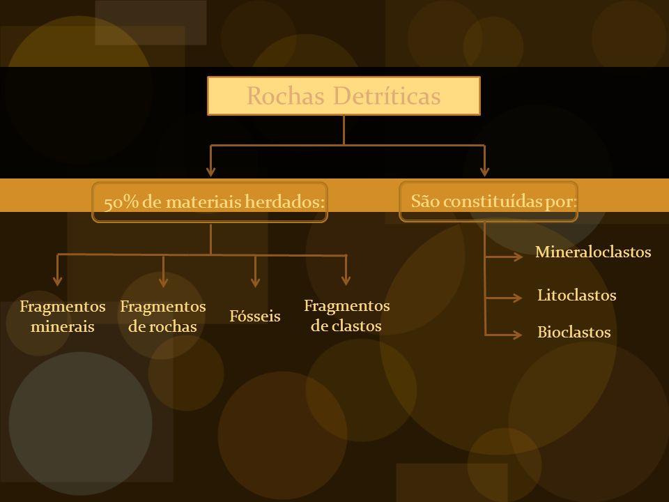 Rochas Detríticas 50% de materiais herdados: Fragmentos minerais Fragmentos de rochas Fósseis Fragmentos de clastos São constituídas por: Mineraloclastos Litoclastos Bioclastos