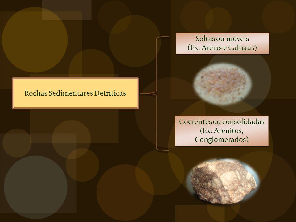 Rochas Sedimentares Detríticas Soltas ou móveis (Ex.