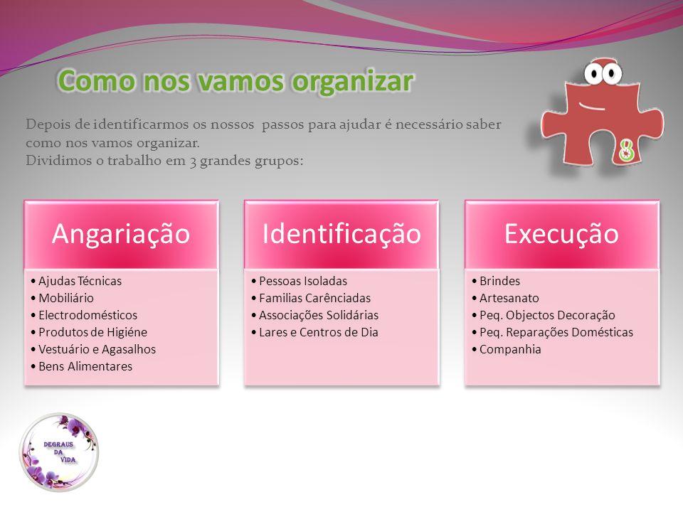Depois de identificarmos os nossos passos para ajudar é necessário saber como nos vamos organizar.