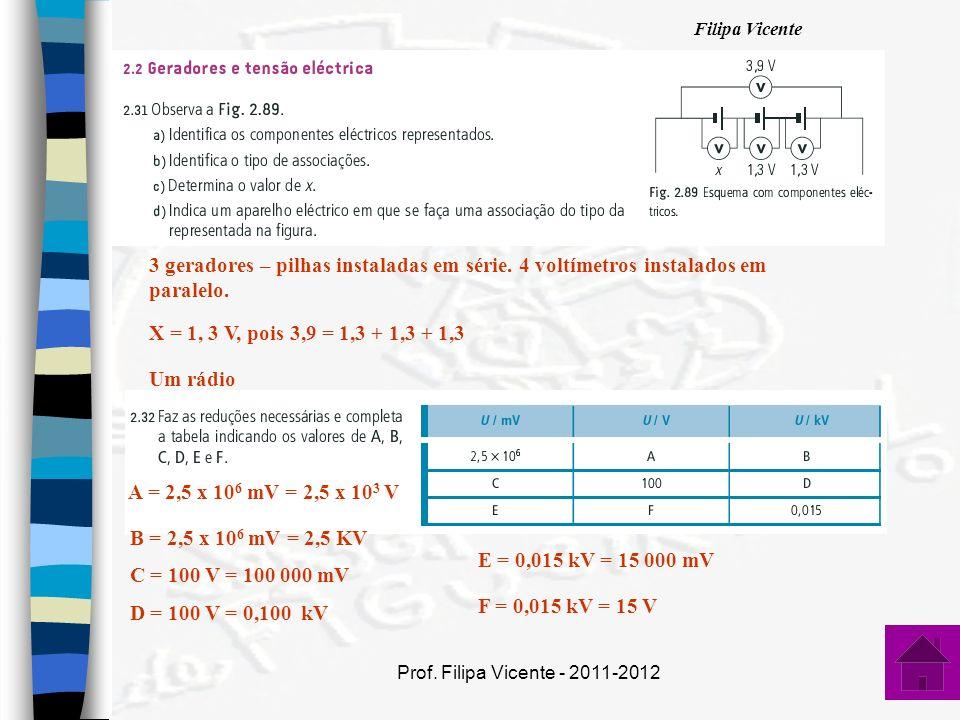 Filipa Vicente Prof. Filipa Vicente - 2011-2012 3 geradores – pilhas instaladas em série. 4 voltímetros instalados em paralelo. A = 2,5 x 10 6 mV = 2,