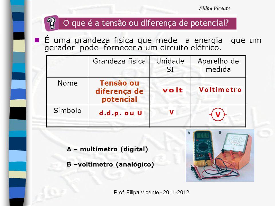 Filipa Vicente Prof. Filipa Vicente - 2011-2012 nÉ uma grandeza física que mede a energia que um gerador pode fornecer a um circuito elétrico. Grandez