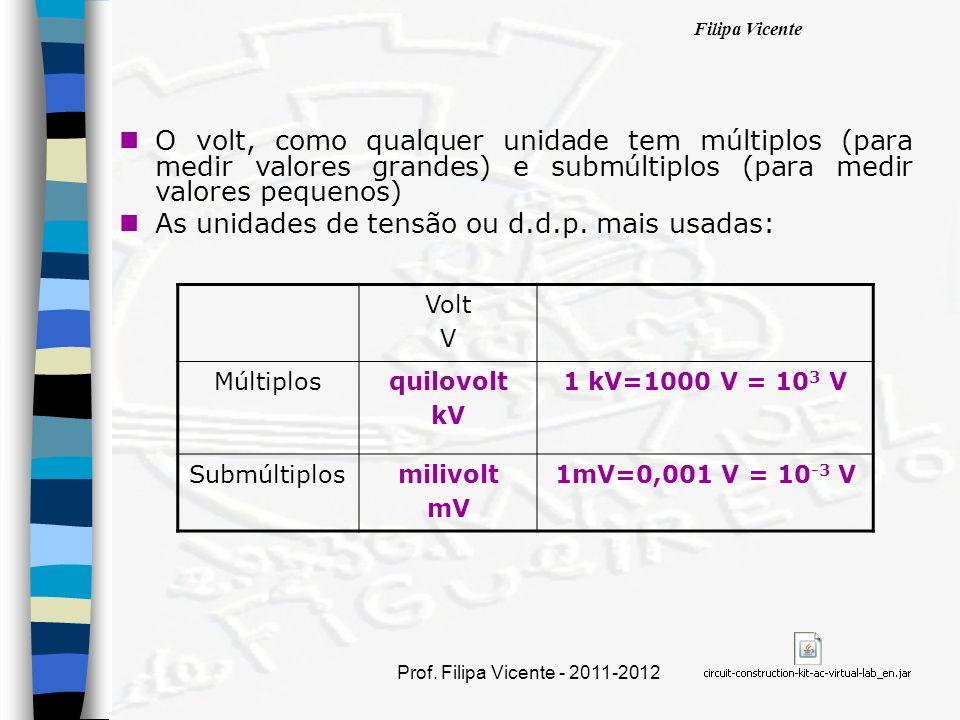 Filipa Vicente Prof. Filipa Vicente - 2011-2012 nO volt, como qualquer unidade tem múltiplos (para medir valores grandes) e submúltiplos (para medir v