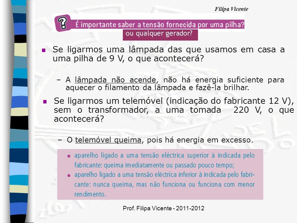 Filipa Vicente Prof. Filipa Vicente - 2011-2012 nSnSe ligarmos uma lâmpada das que usamos em casa a uma pilha de 9 V, o que acontecerá? –A–A lâmpada n