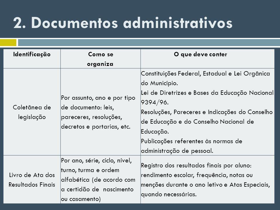 2. Documentos administrativos Identificação Como se organiza O que deve conter Coletânea de legislação Por assunto, ano e por tipo de documento: leis,