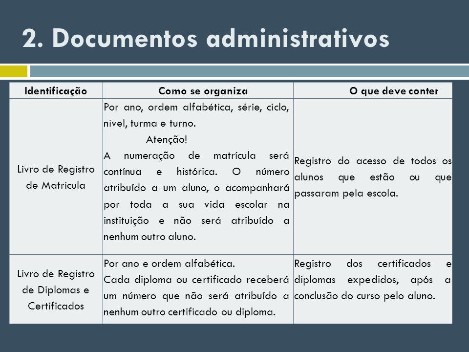 2. Documentos administrativos IdentificaçãoComo se organiza O que deve conter Livro de Registro de Matrícula Por ano, ordem alfabética, série, ciclo,