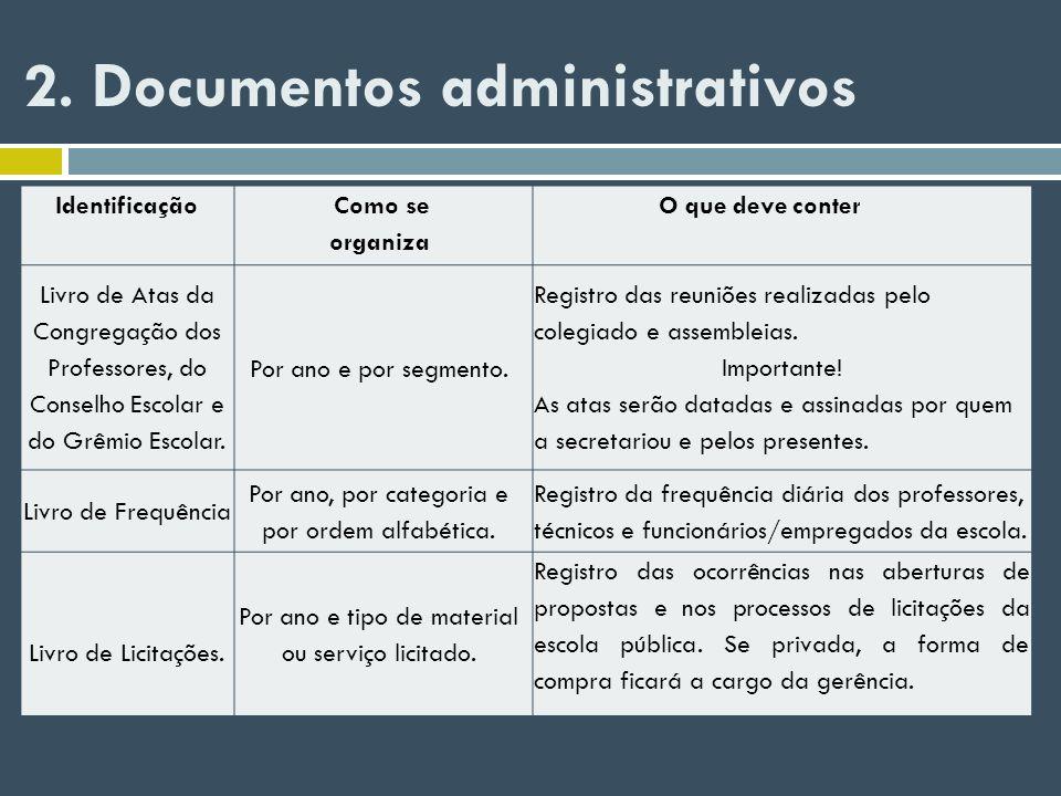2. Documentos administrativos Identificação Como se organiza O que deve conter Livro de Atas da Congregação dos Professores, do Conselho Escolar e do