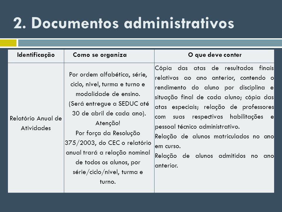 2. Documentos administrativos IdentificaçãoComo se organiza O que deve conter Relatório Anual de Atividades Por ordem alfabética, série, ciclo, nível,